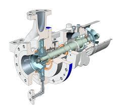 Procedure Details for Pump Repairs